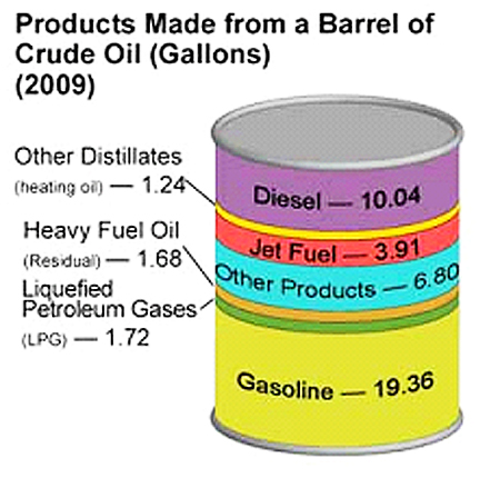 barrel-v-litrah