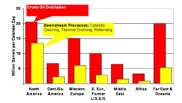 Перечень установок технологической схемы атмосферно - вакуумной перегонки нефти.