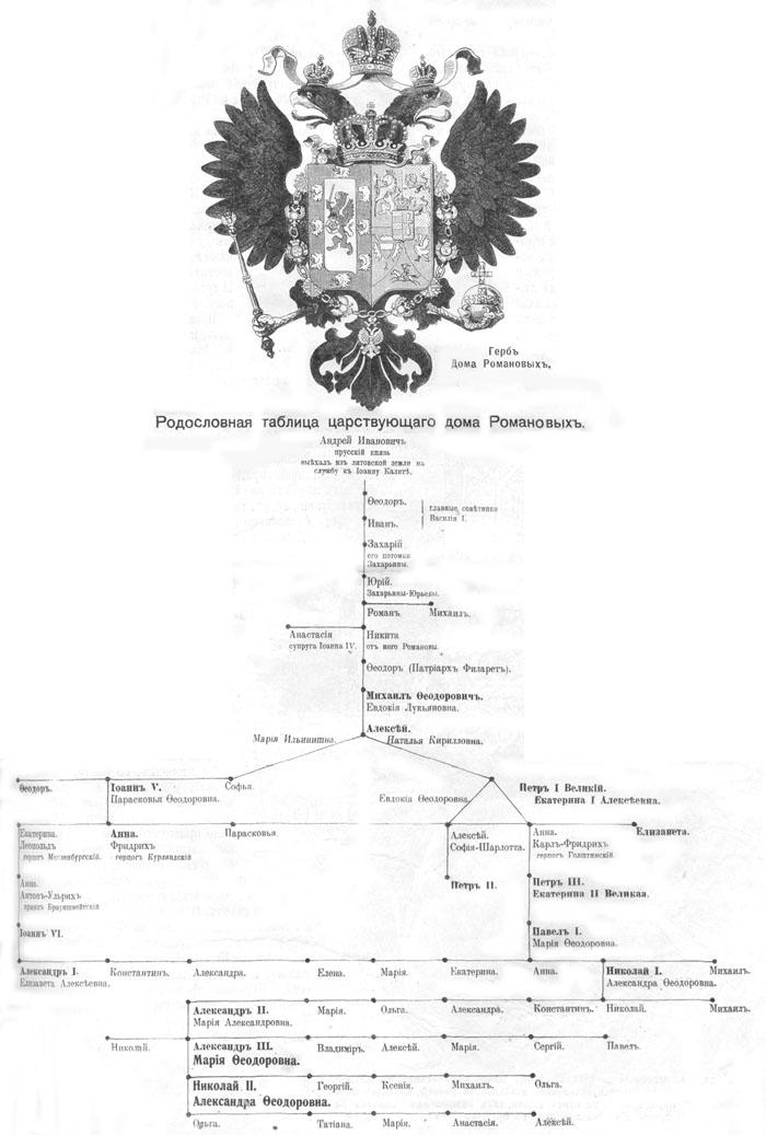 легитимность власти в россии