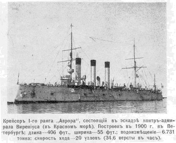 Русско японская война 1904 1905 г г вторая